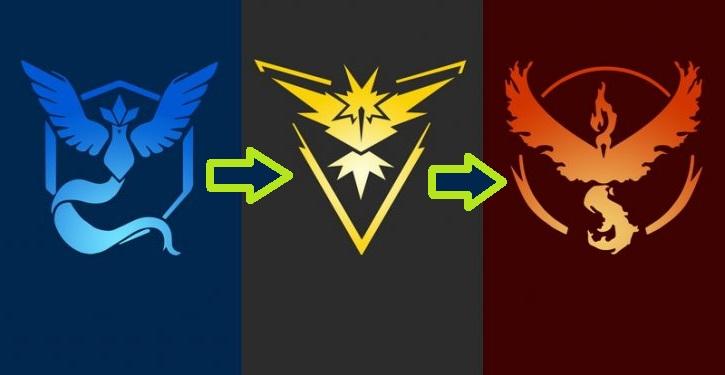 Как сменить команду в pokemon go