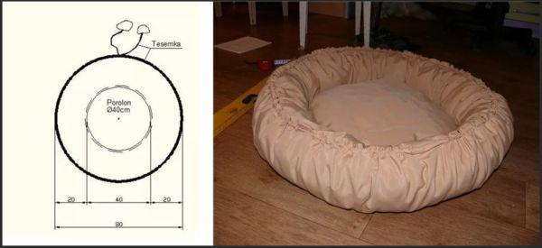 ложе круглой или овальной формы