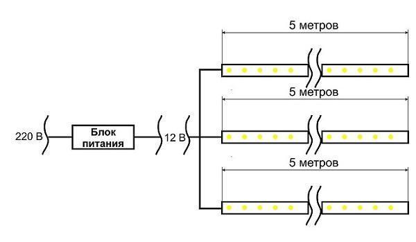 Схема блока питания для светодиодной ленты