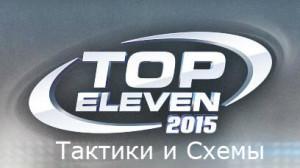 Top Eleven Тактика