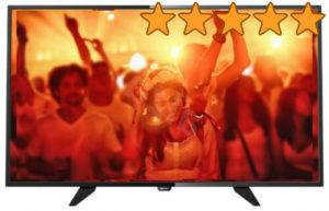 Самые лучшие LED телевизоры