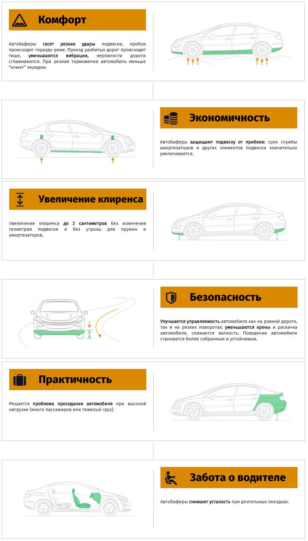 автобаферы отзывы автовладельцев