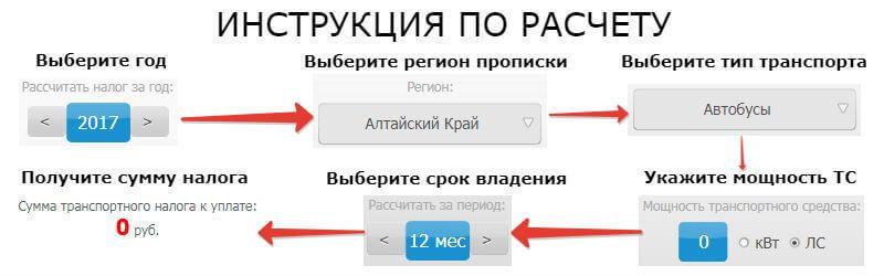 Расчет транспортного налога в Кировской области — калькулятор