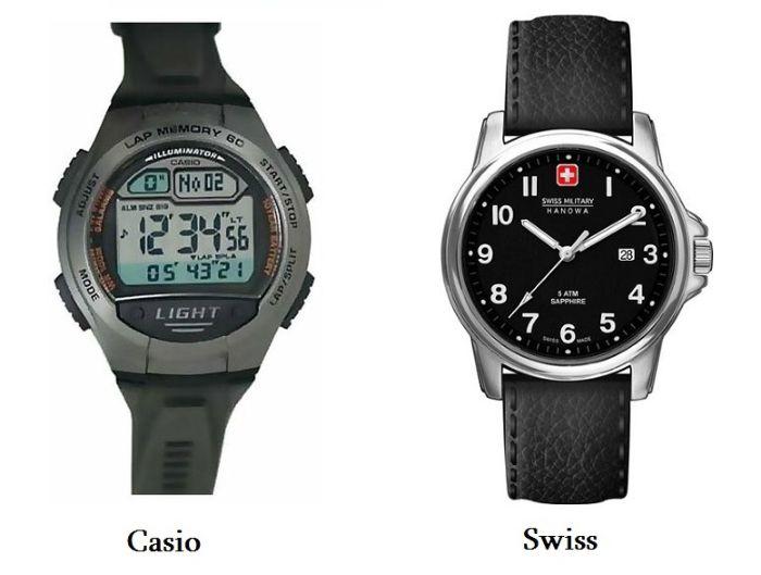 Часы Swiss и Casio